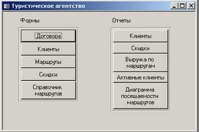 Готовые курсовые контрольные работы и рефераты базы данных ms  Курсовая работа База данных Турагентство